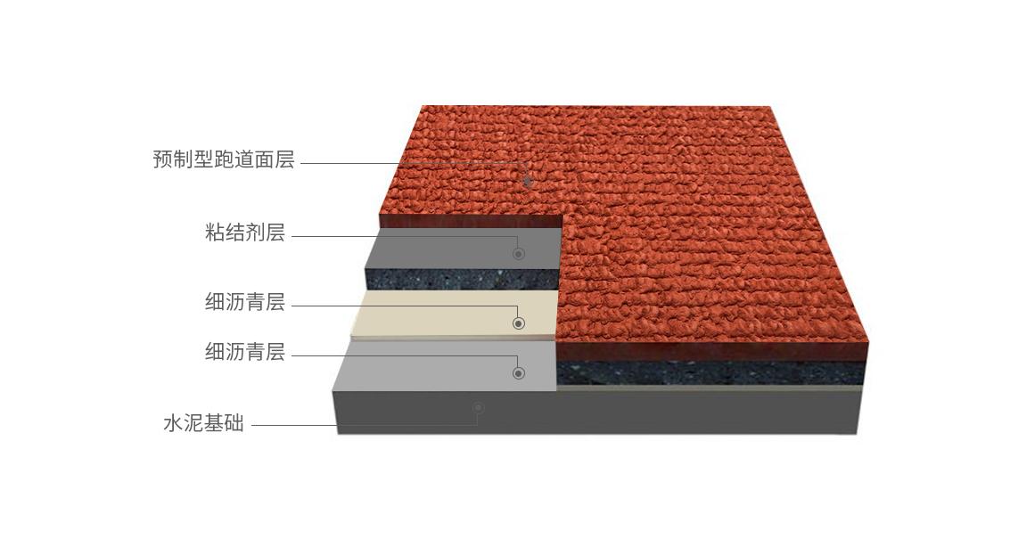 預制型橡膠跑道結構圖